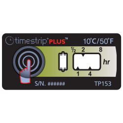 TimeStrip Plus